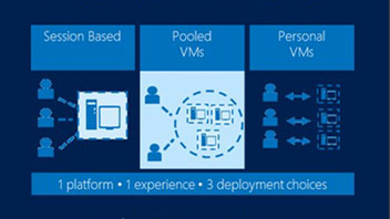 Remote Desktop Services, la VDI secondo Microsoft