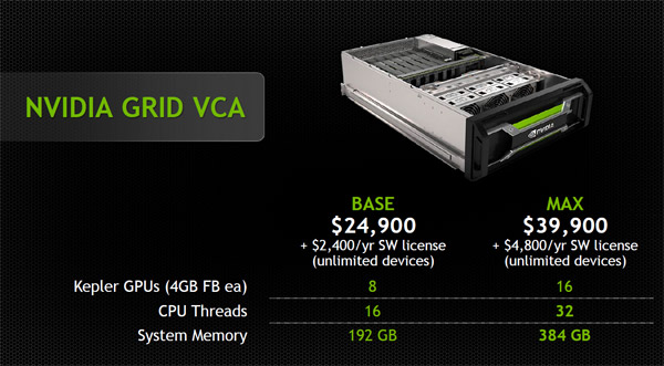 nvidia_grid_vca_1.jpg (59041 bytes)