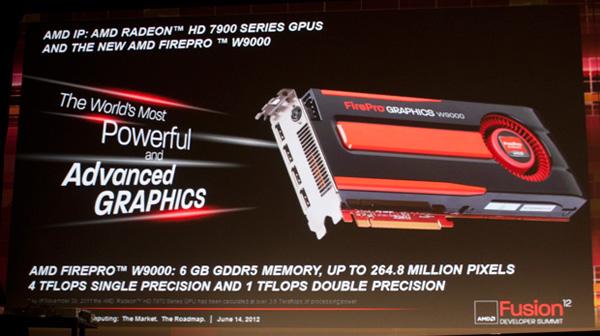 slide w9000 AMD mostra la scheda Firepro W9000: 4 TFLOPS per workstation grafiche